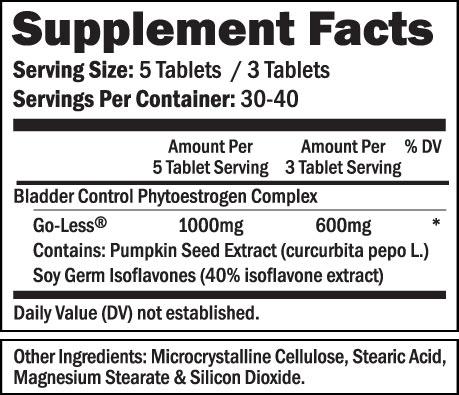 flotrol ingredients