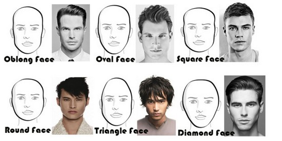 men-face-shapes