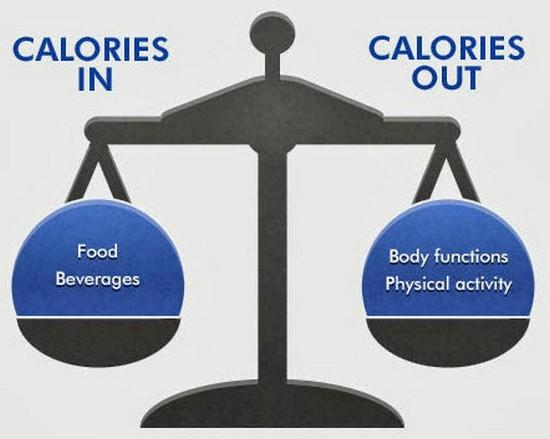 calorie deficit