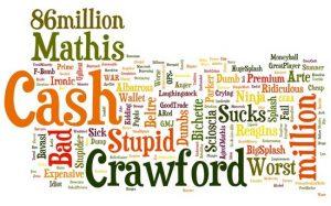 favorite word
